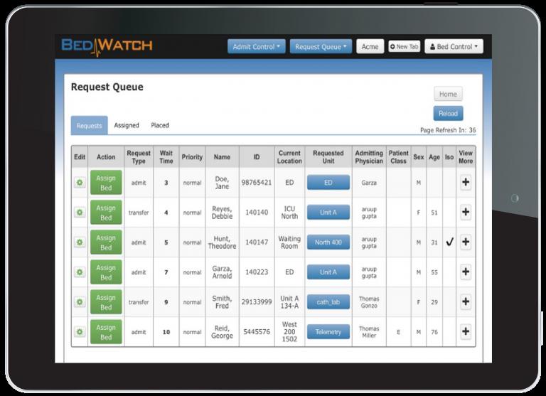Admit Control queue screen shot