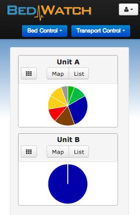 Custom Map Views - 2 Units v2