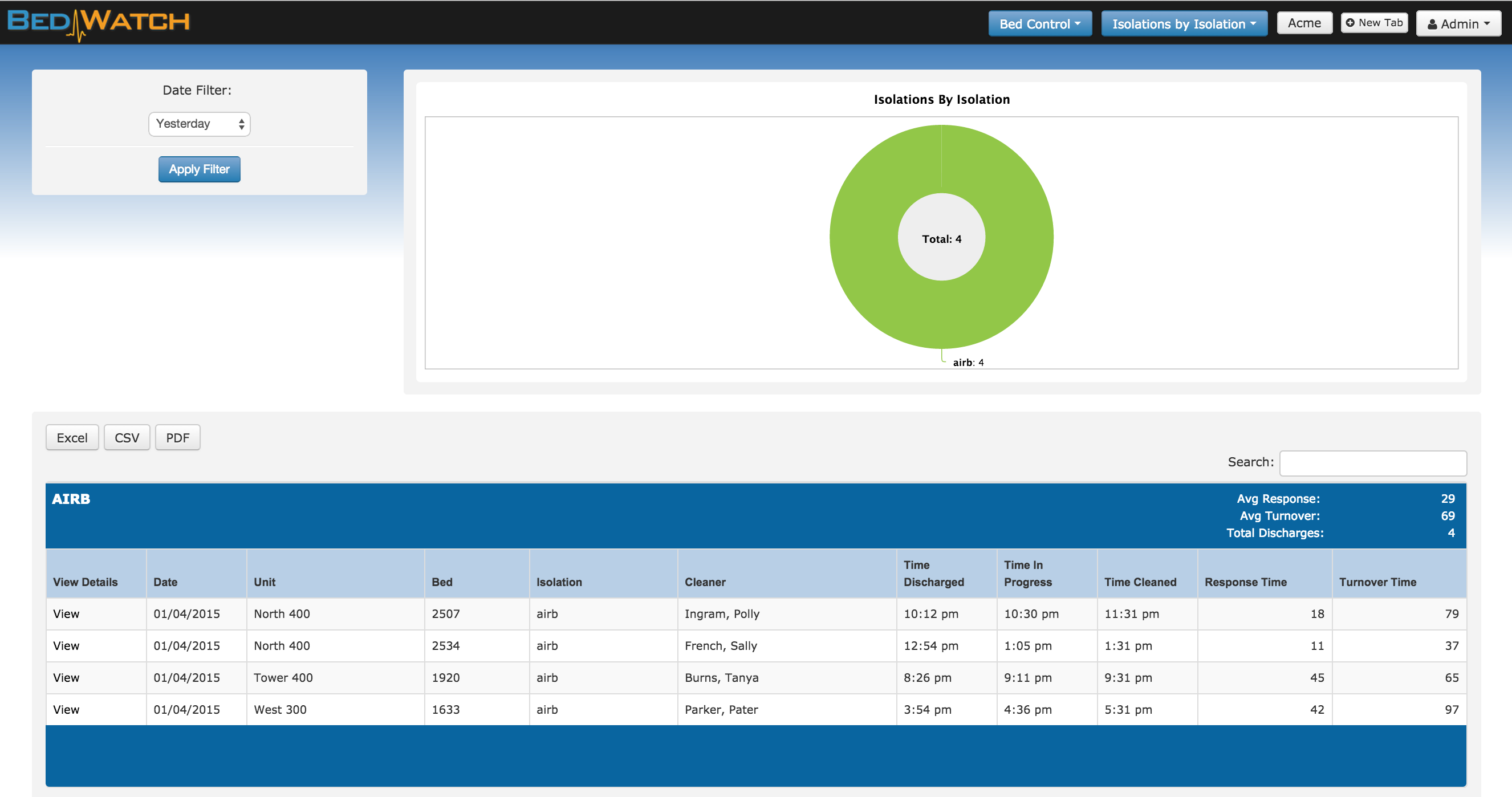 BedWatch users can run reports on Isolation cases by date, unit, or isolation type.