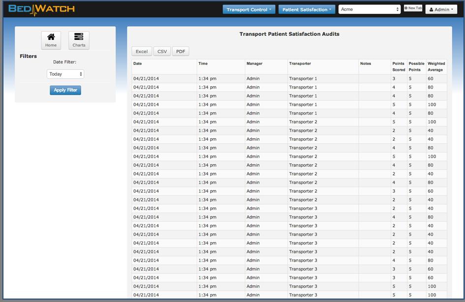 TC Patient Sat Reports screen