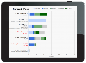 Transport Control transport watch screen shot